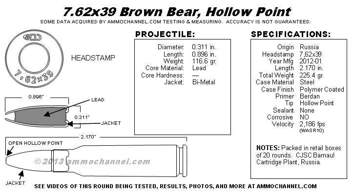 762x39-Brown-Bear-Hollow-Point-SpecSheet