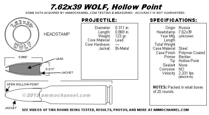 762x39-Wolf-Hollow-Point-SpecSheet