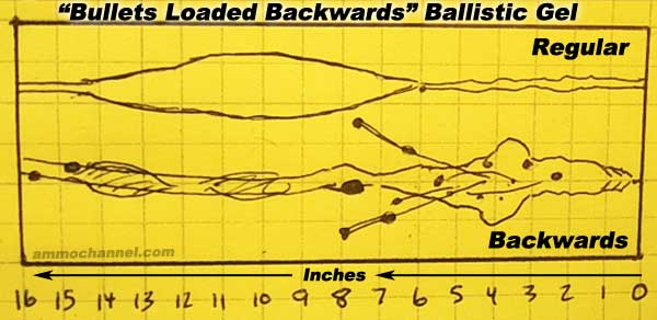 bullets-loaded-backwards-gel-wound-channel